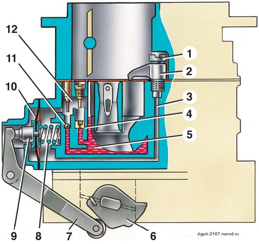 Схема ускорительного насоса